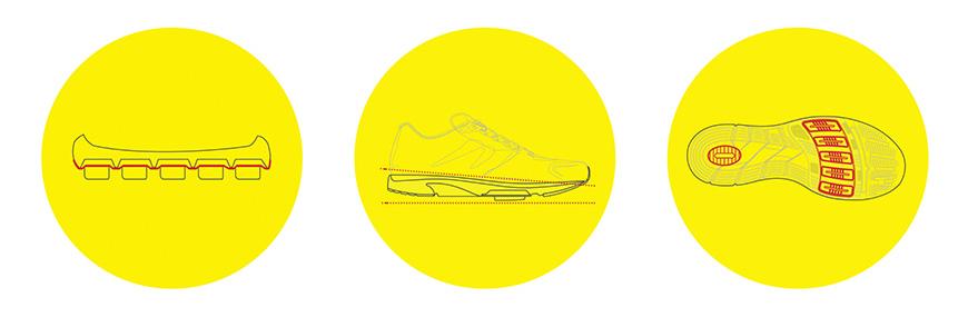 Newton Teknologien bag skoen