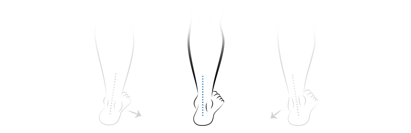 Neutral pronation