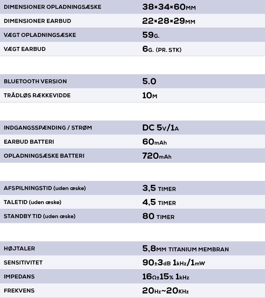 Havit g1w earbuds specifikationer