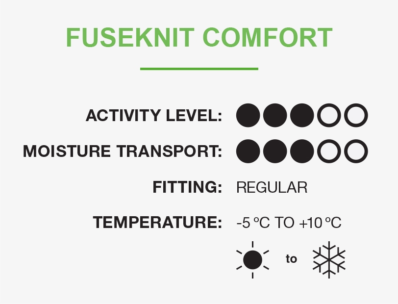 craft fuseknit comfort
