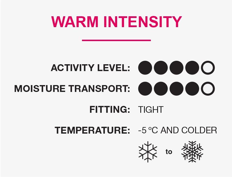 craft warm intensity