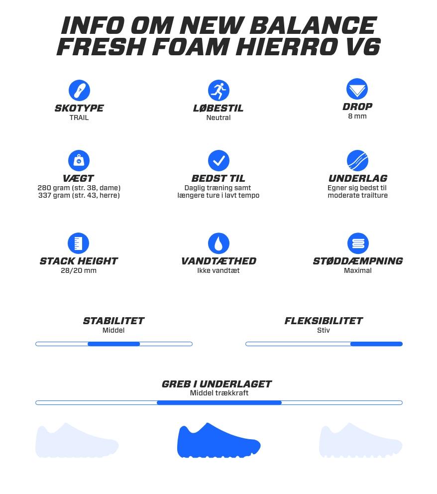 Specs New Balance Fresh Foam Hierro V6