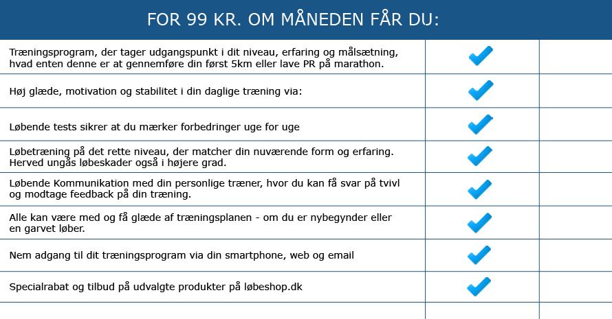 løbeshop training - 99 kr. pr. måned